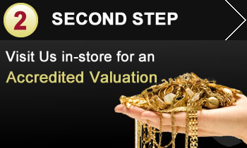 Get a Valuation