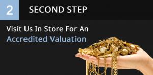 diamond buyers sydney ex step 2 Visit Us In Store